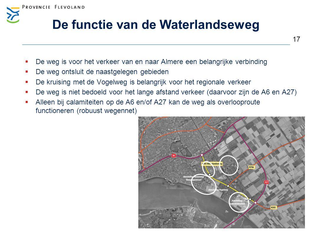 De functie van de Waterlandseweg