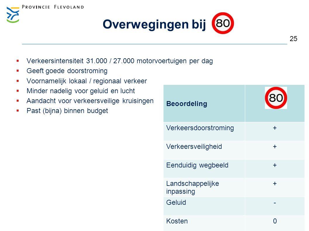 Overwegingen bij 25. Verkeersintensiteit 31.000 / 27.000 motorvoertuigen per dag. Geeft goede doorstroming.