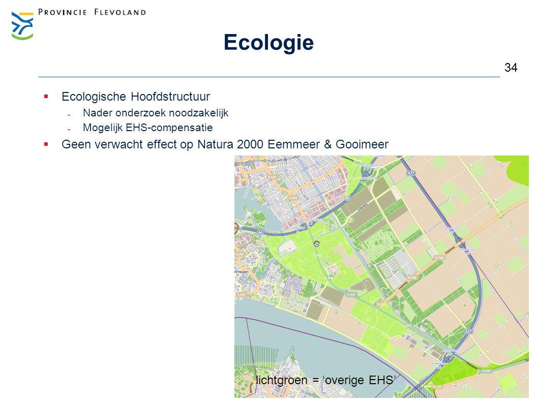 Ecologie 34 Ecologische Hoofdstructuur