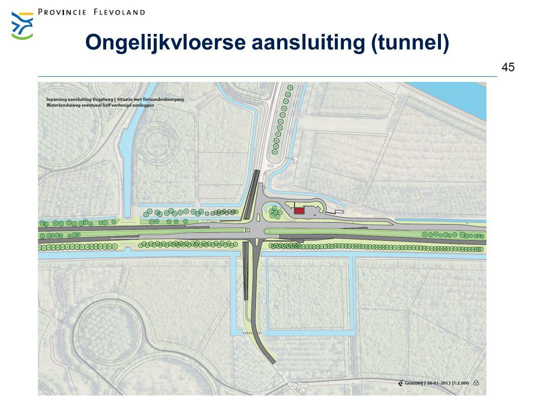 Ongelijkvloerse aansluiting (tunnel)