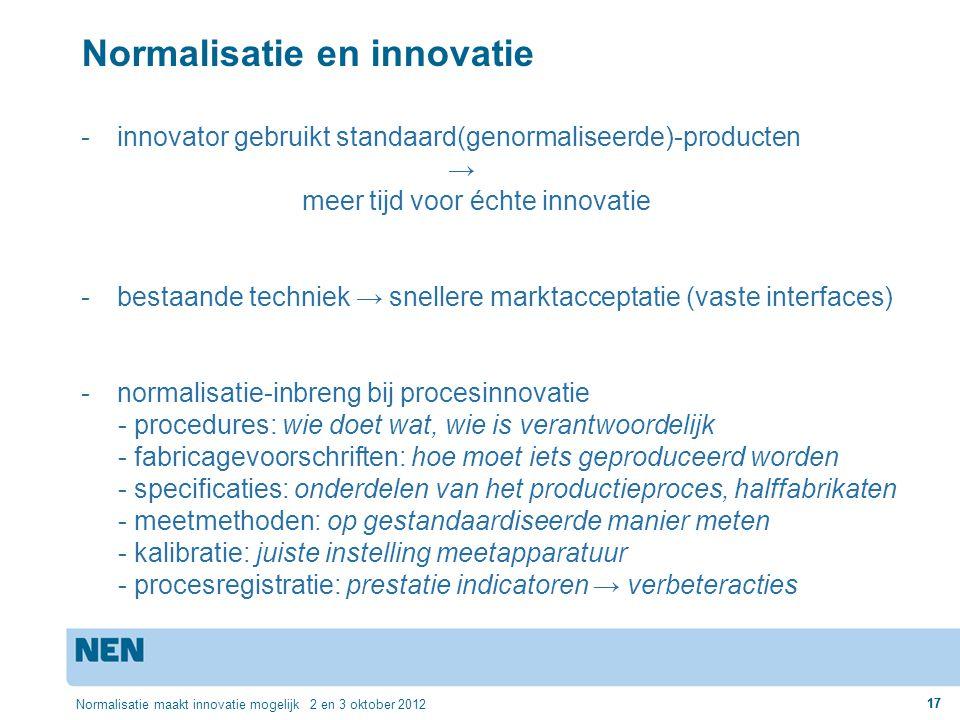 Normalisatie en innovatie
