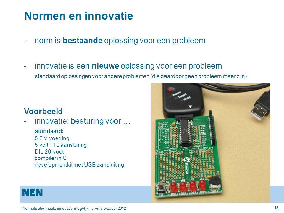 Normen en innovatie norm is bestaande oplossing voor een probleem