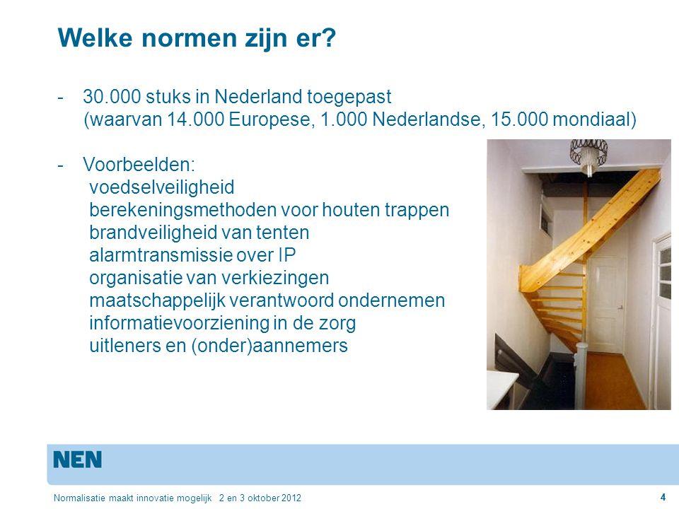 Welke normen zijn er 30.000 stuks in Nederland toegepast
