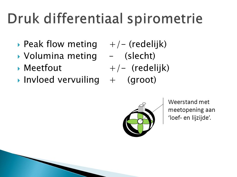 Druk differentiaal spirometrie