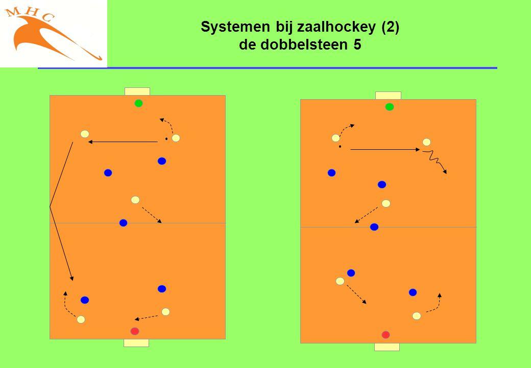 Systemen bij zaalhockey (2) de dobbelsteen 5