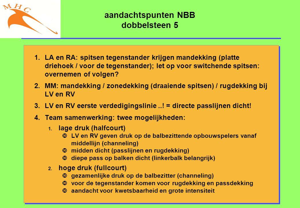 aandachtspunten NBB dobbelsteen 5