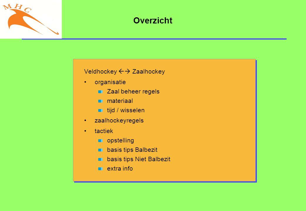 Overzicht Veldhockey  Zaalhockey organisatie Zaal beheer regels
