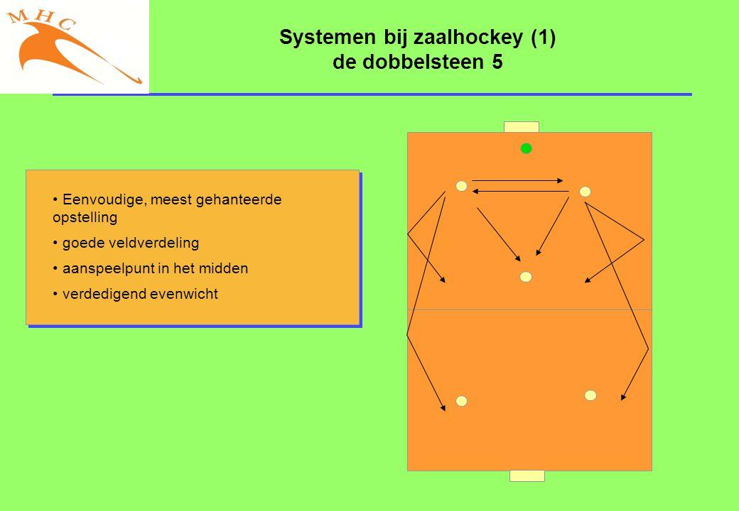 Systemen bij zaalhockey (1) de dobbelsteen 5