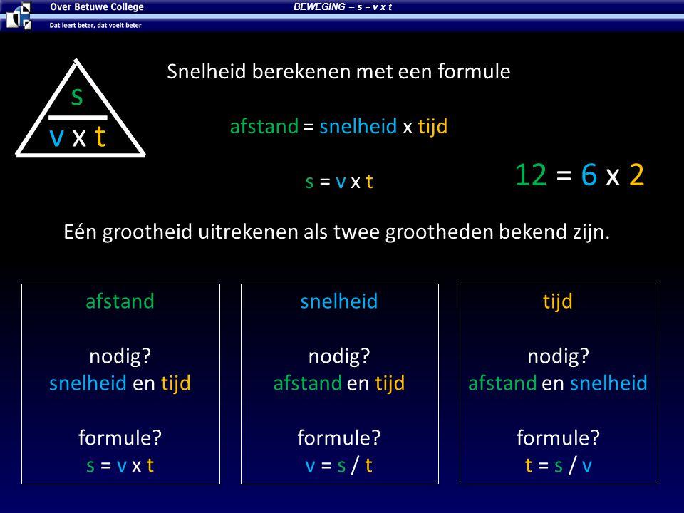 s v x t 12 = 6 x 2 Snelheid berekenen met een formule