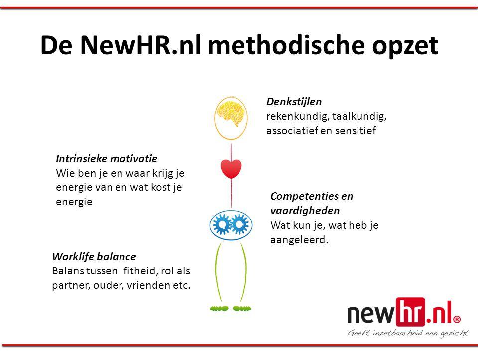 De NewHR.nl methodische opzet