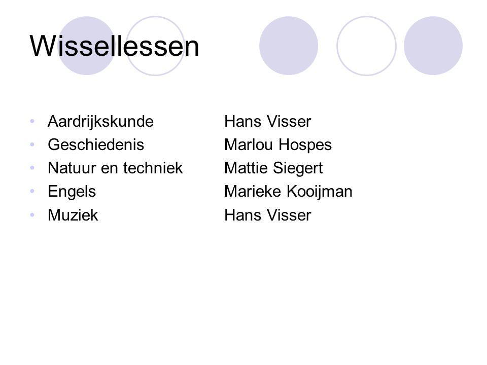 Wissellessen Aardrijkskunde Hans Visser Geschiedenis Marlou Hospes