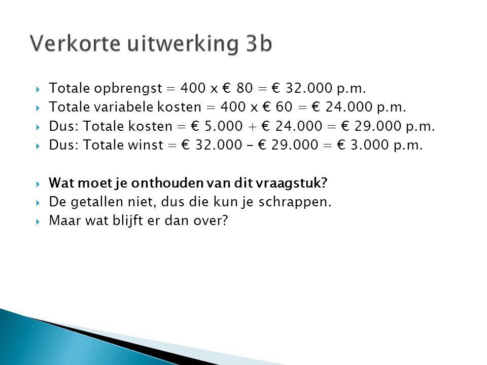 Verkorte uitwerking 3b Totale opbrengst = 400 x € 80 = € 32.000 p.m.