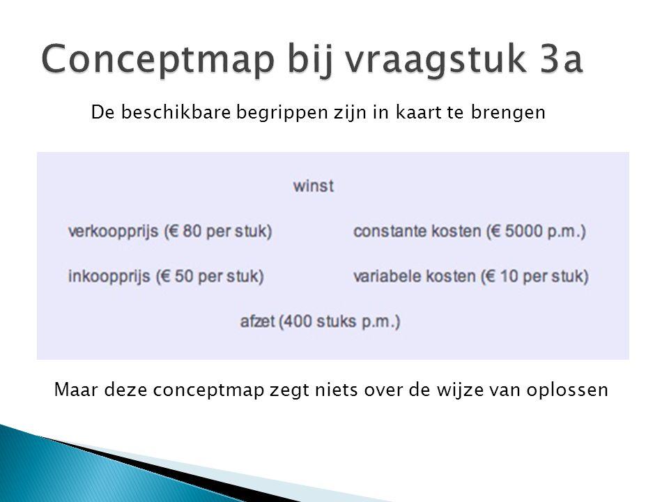 Conceptmap bij vraagstuk 3a