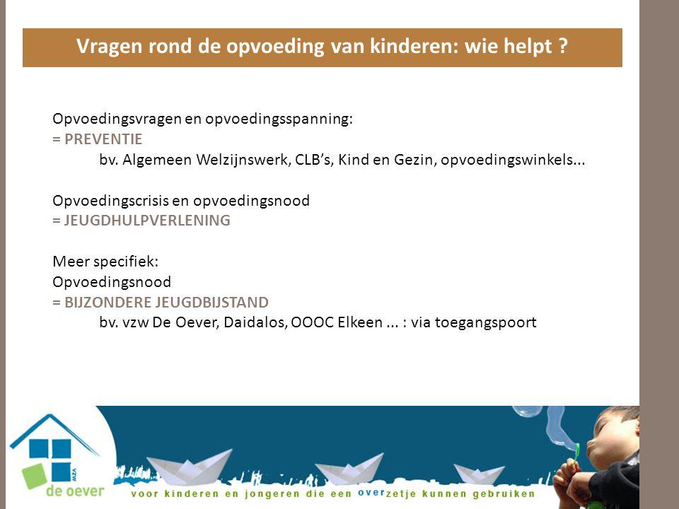 Vragen rond de opvoeding van kinderen: wie helpt