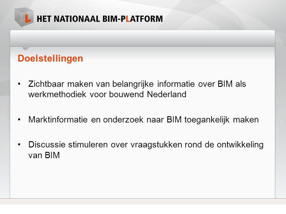 Doelstellingen Zichtbaar maken van belangrijke informatie over BIM als werkmethodiek voor bouwend Nederland.