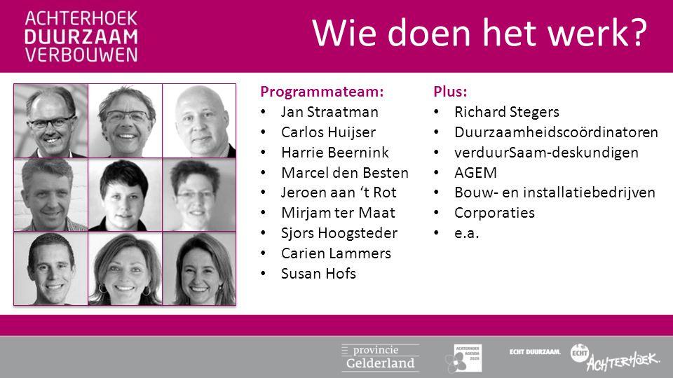 Wie doen het werk Programmateam: Jan Straatman Carlos Huijser
