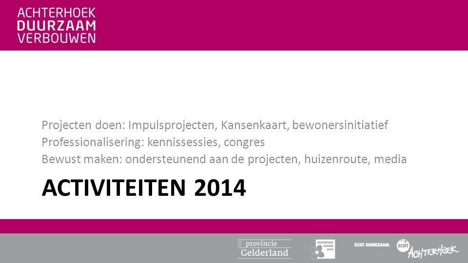 Projecten doen: Impulsprojecten, Kansenkaart, bewonersinitiatief