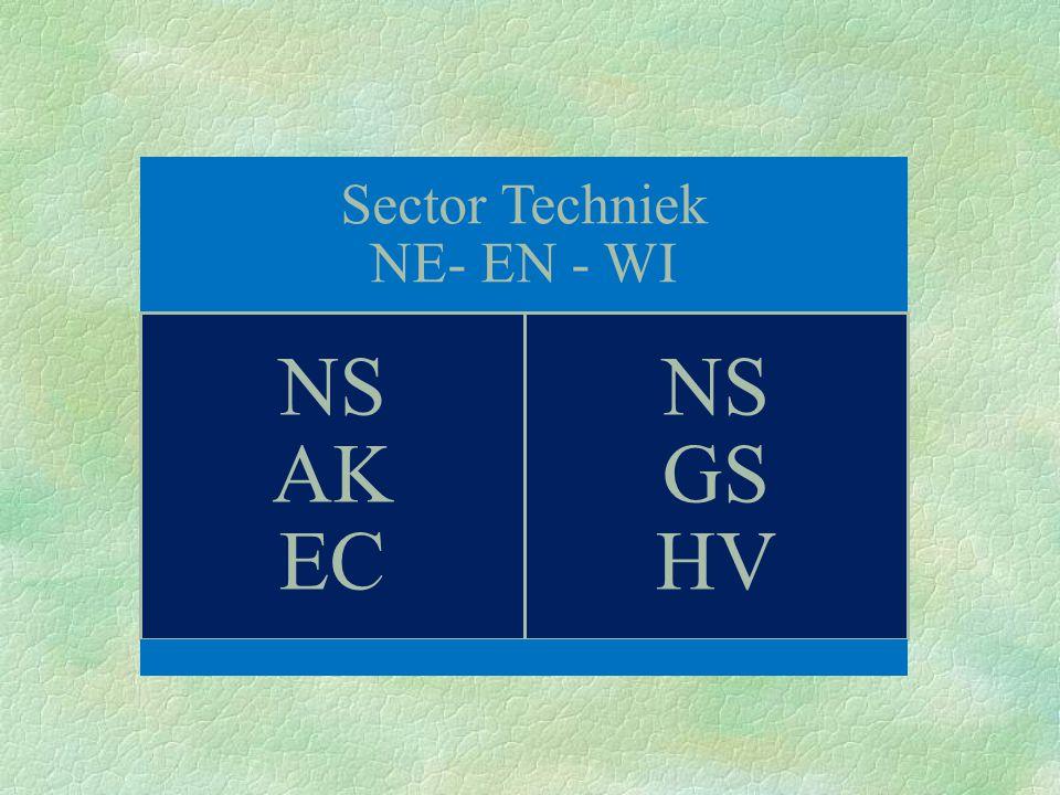 Sector Techniek NE- EN - WI