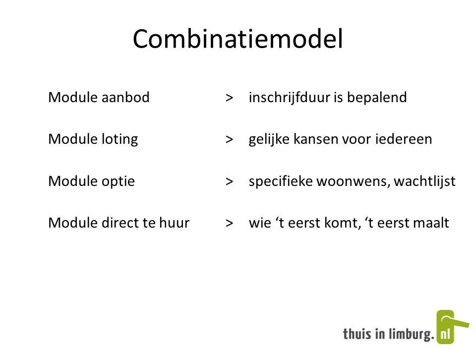 Combinatiemodel Module aanbod > inschrijfduur is bepalend