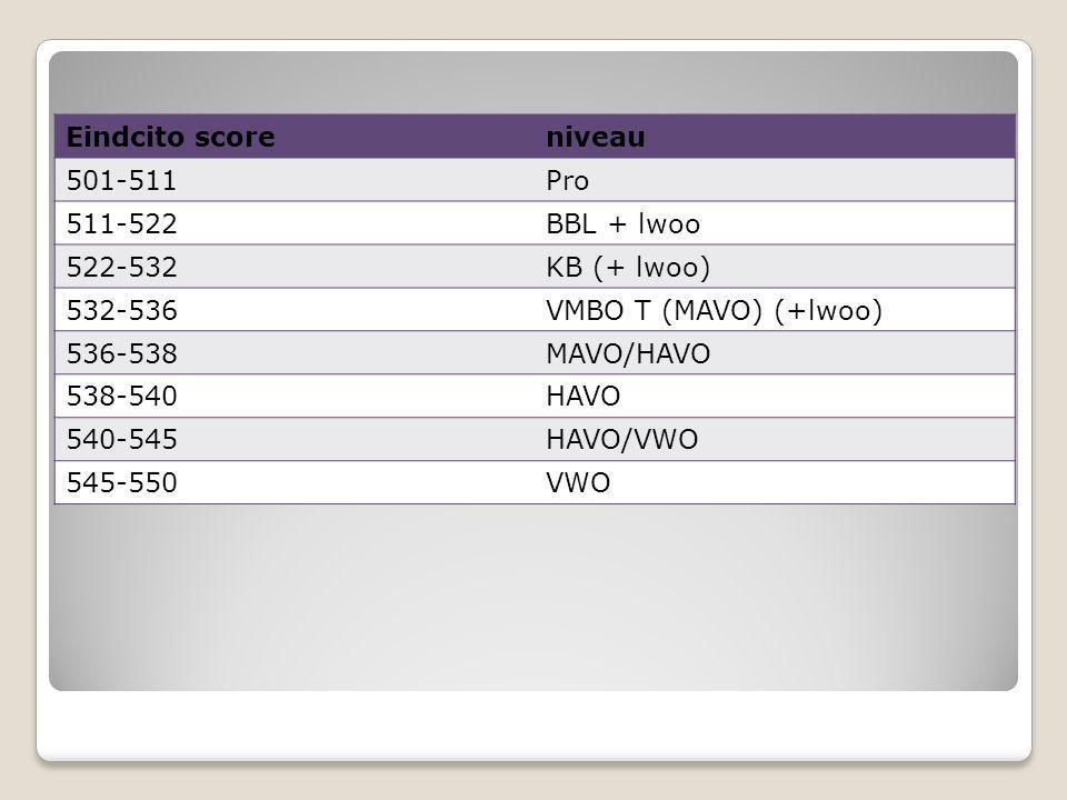 Eindcito score niveau. 501-511. Pro. 511-522. BBL + lwoo. 522-532. KB (+ lwoo) 532-536. VMBO T (MAVO) (+lwoo)