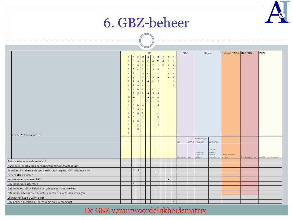 De GBZ verantwoordelijkheidsmatrix