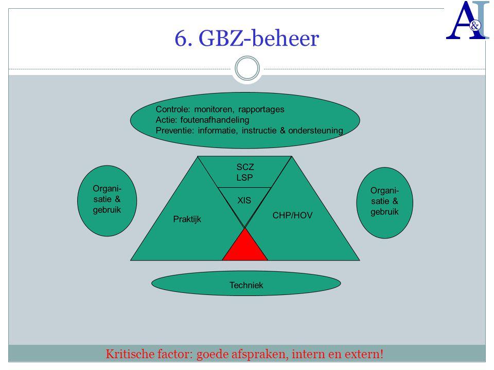 Kritische factor: goede afspraken, intern en extern!