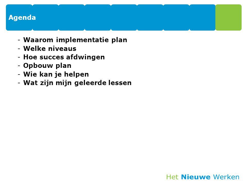 Agenda Waarom implementatie plan. Welke niveaus. Hoe succes afdwingen. Opbouw plan. Wie kan je helpen.