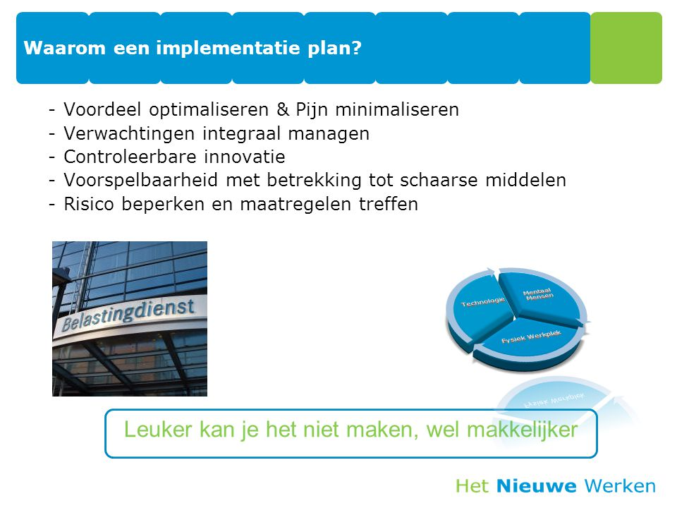 Waarom een implementatie plan