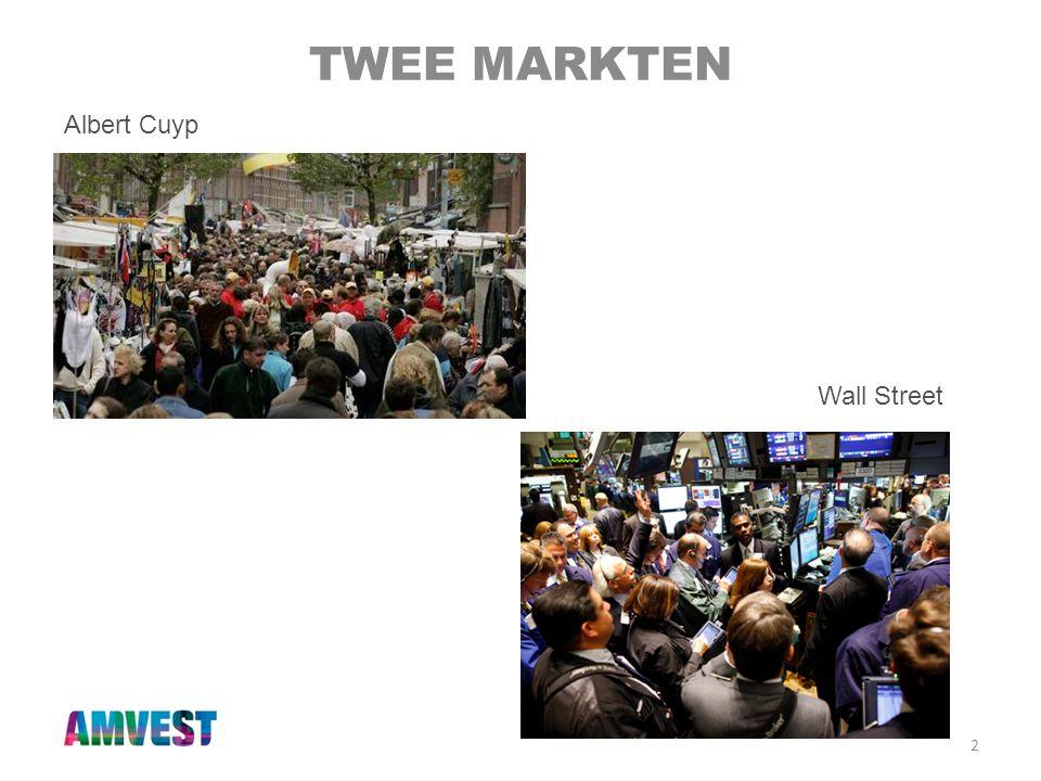 Twee markten Albert Cuyp Wall Street
