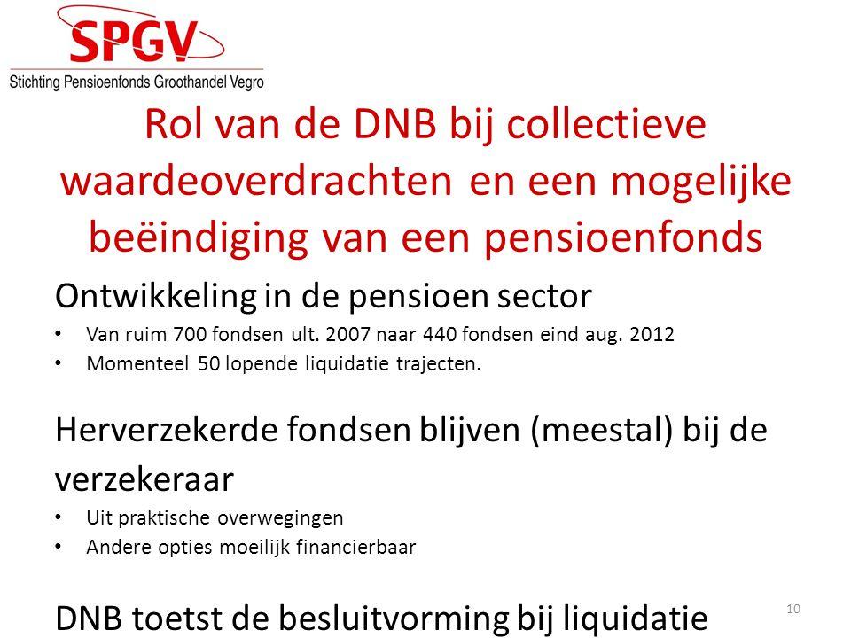 Rol van de DNB bij collectieve waardeoverdrachten en een mogelijke beëindiging van een pensioenfonds