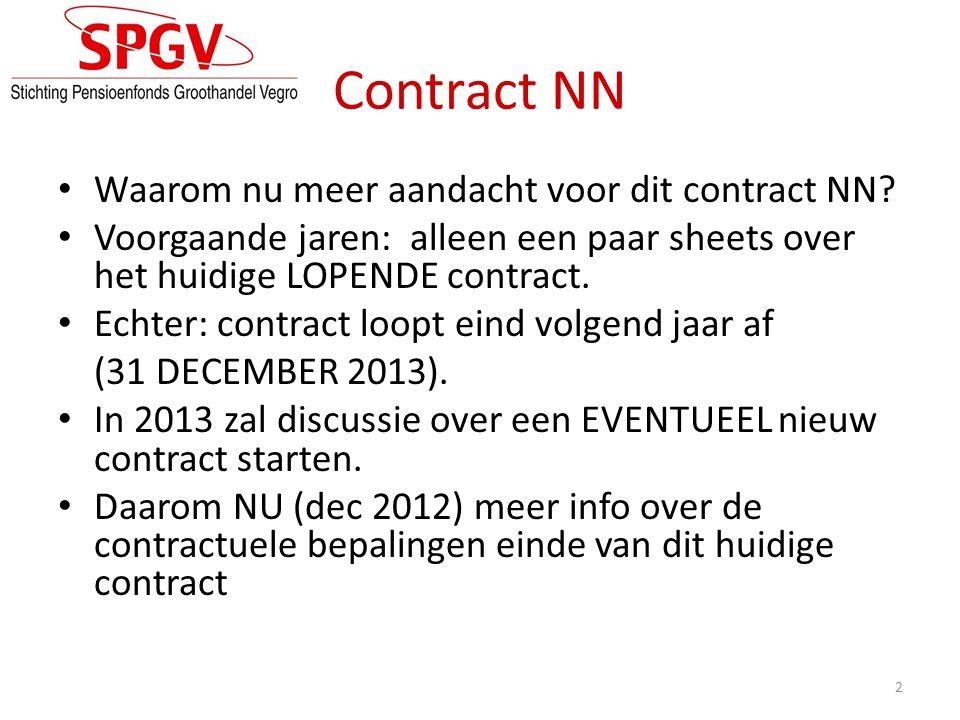Contract NN Waarom nu meer aandacht voor dit contract NN