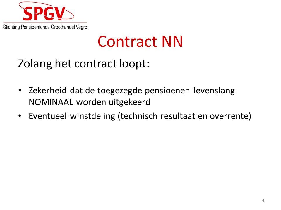 Contract NN Zolang het contract loopt: