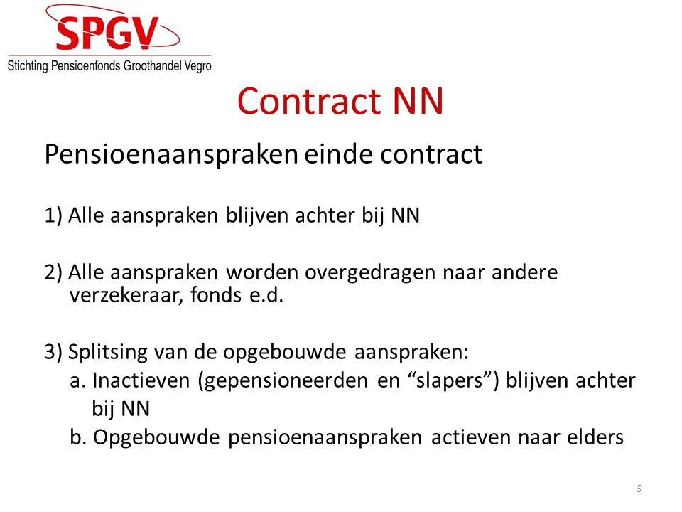 Contract NN Pensioenaanspraken einde contract