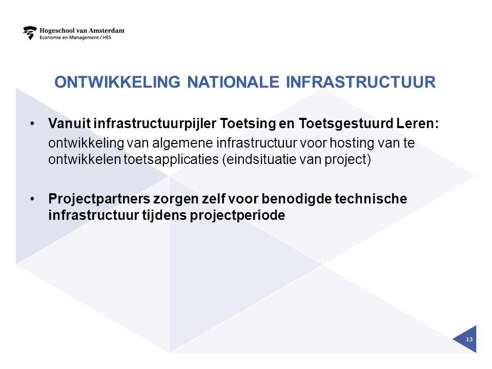 ontwikkeling nationale infrastructuur
