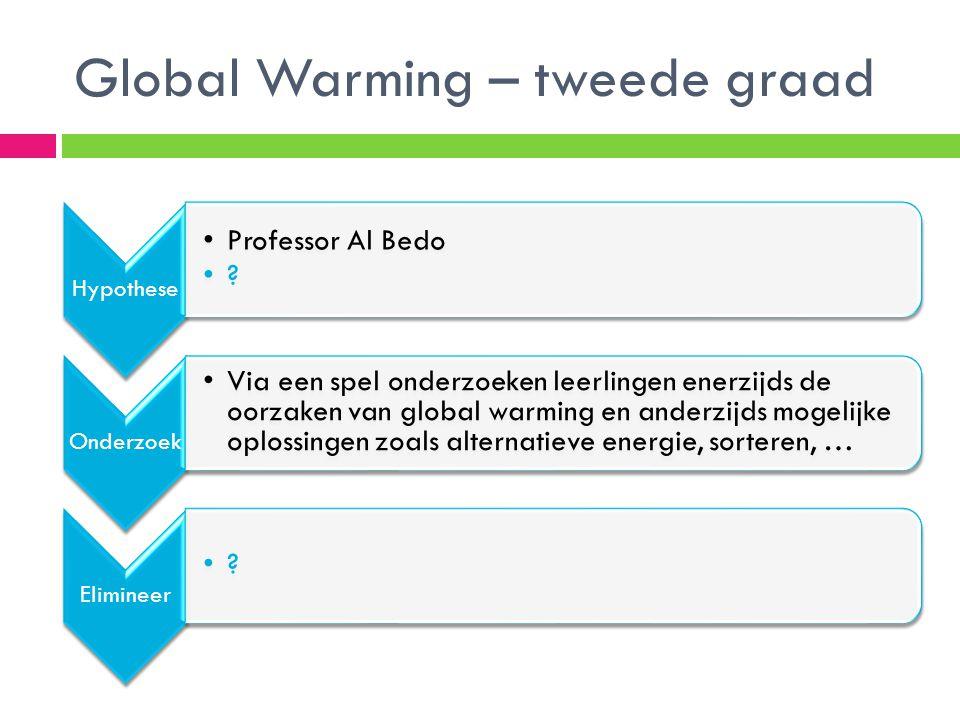 Global Warming – tweede graad