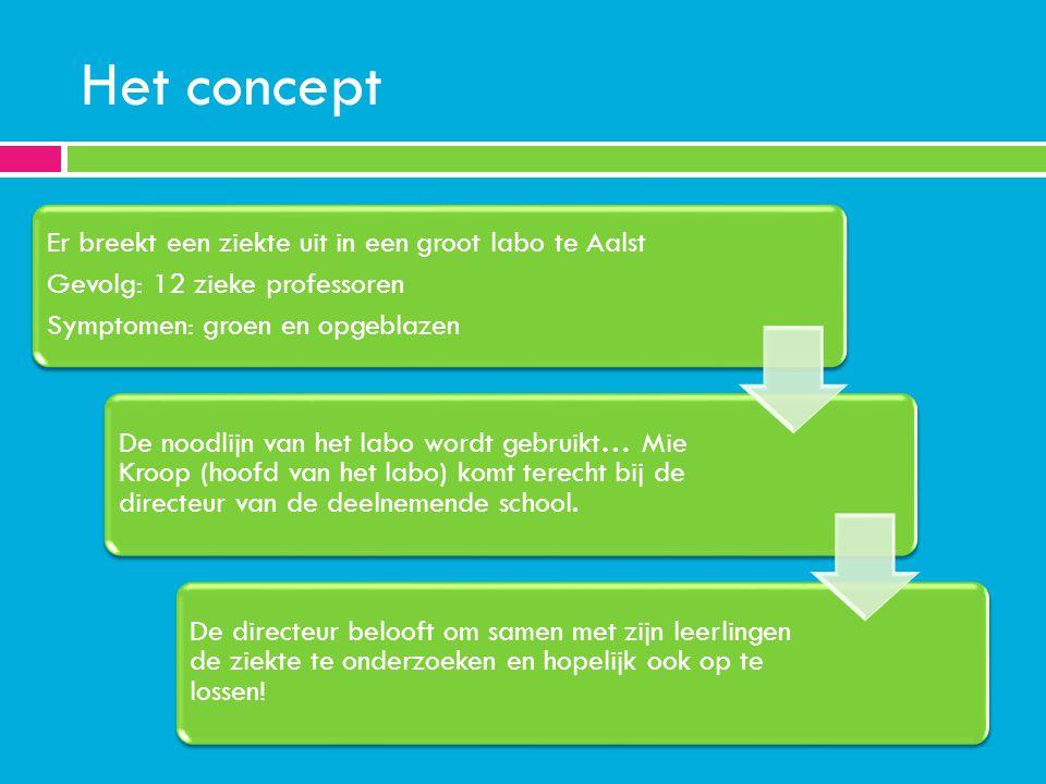 Het concept Symptomen: groen en opgeblazen