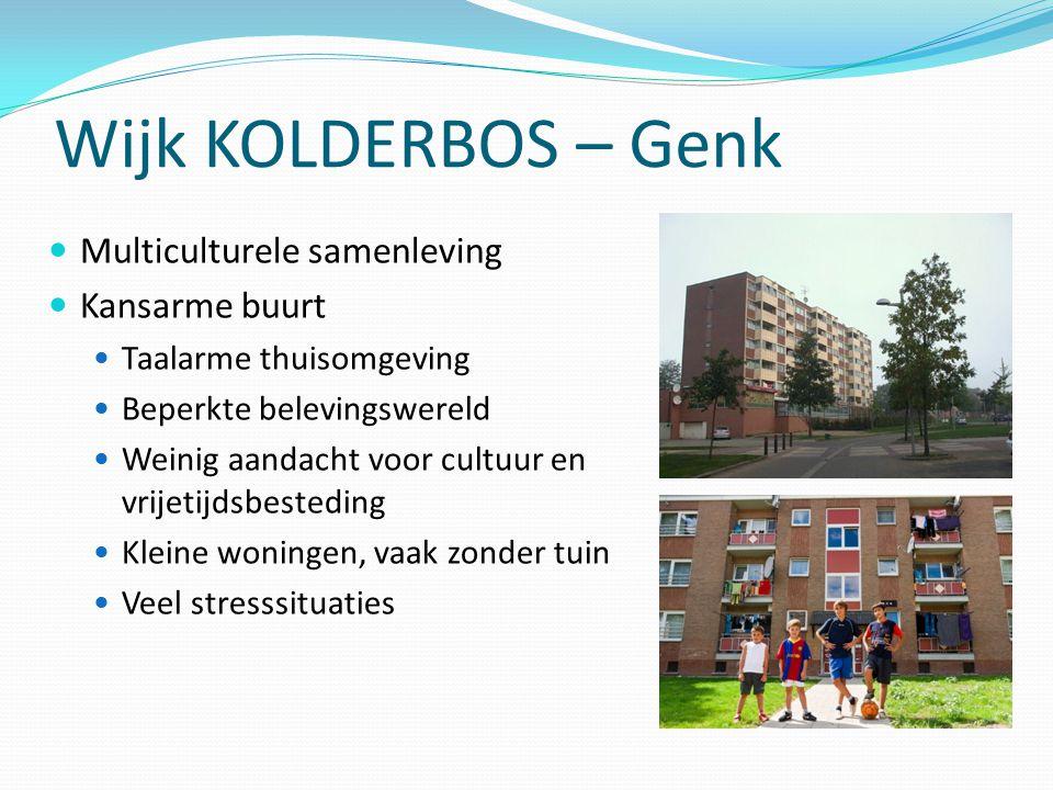 Wijk KOLDERBOS – Genk Multiculturele samenleving Kansarme buurt