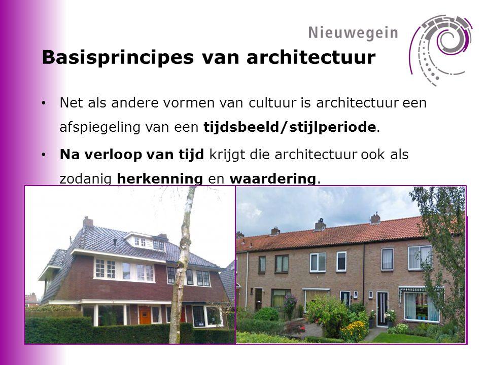 Basisprincipes van architectuur