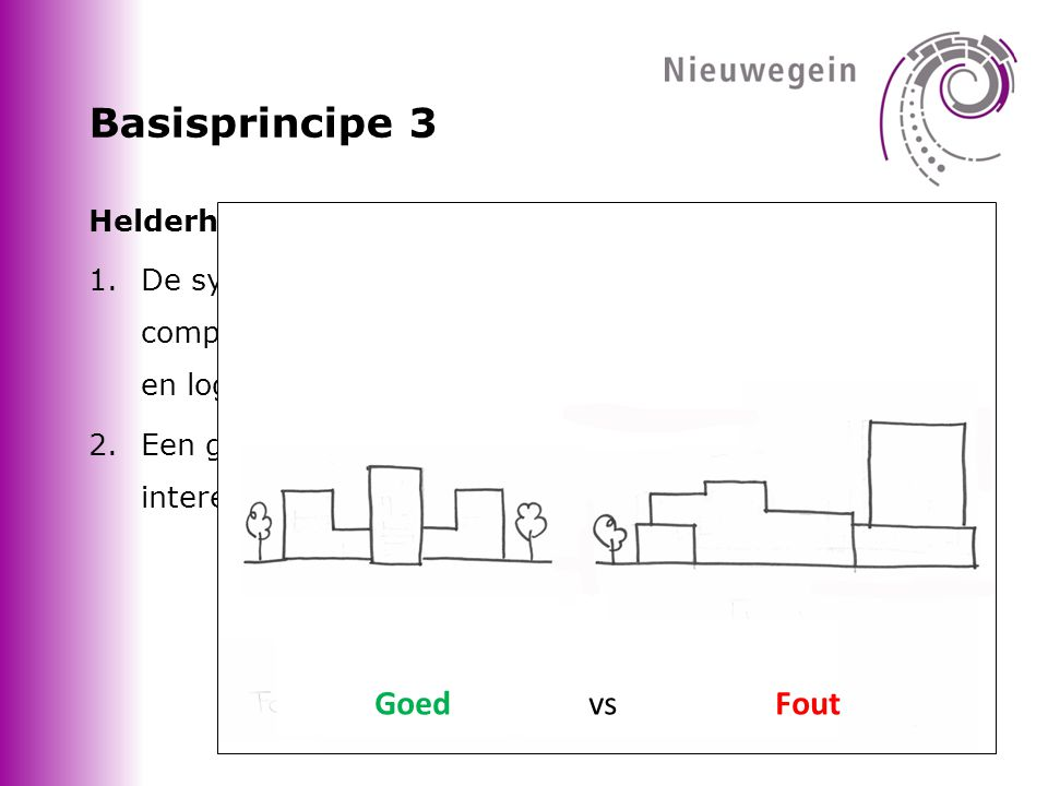 Basisprincipe 3 Goed vs Fout