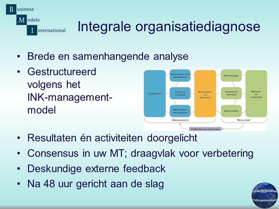 Integrale organisatiediagnose