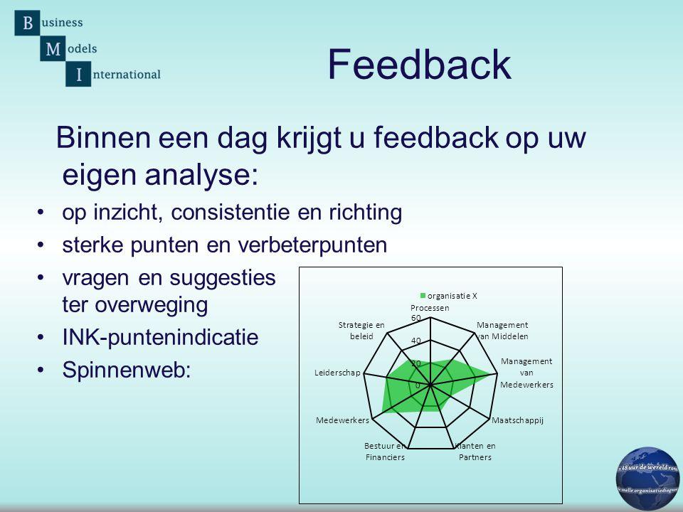 Feedback Binnen een dag krijgt u feedback op uw eigen analyse: