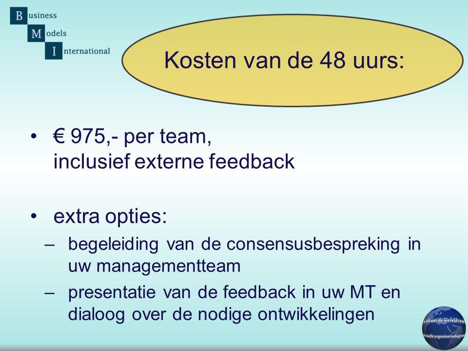 Kosten van de 48 uurs: € 975,- per team, inclusief externe feedback