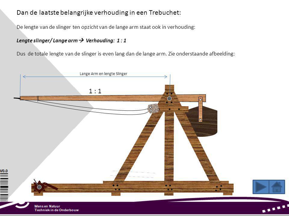 Dan de laatste belangrijke verhouding in een Trebuchet: