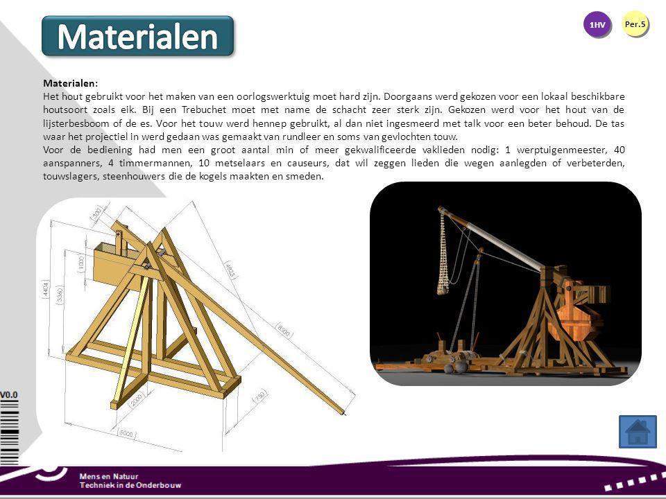 Materialen Materialen: