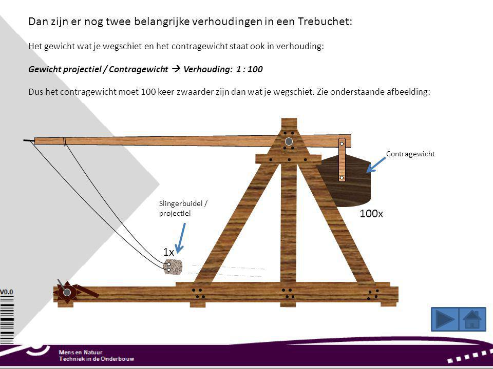 Dan zijn er nog twee belangrijke verhoudingen in een Trebuchet: