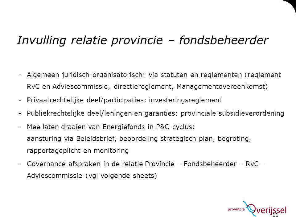 Invulling relatie provincie – fondsbeheerder