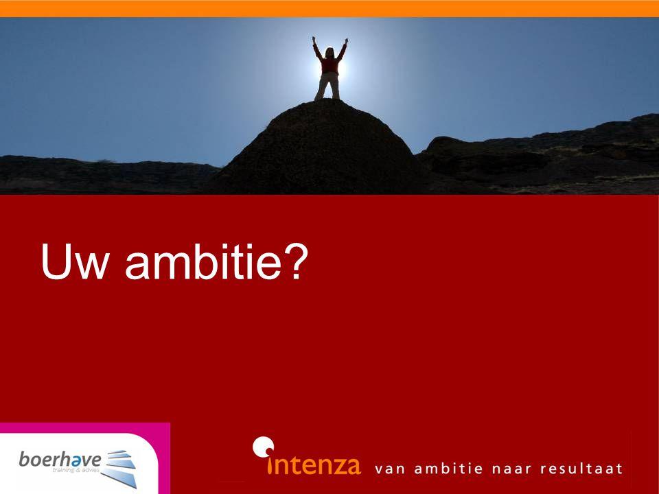 Uw ambitie