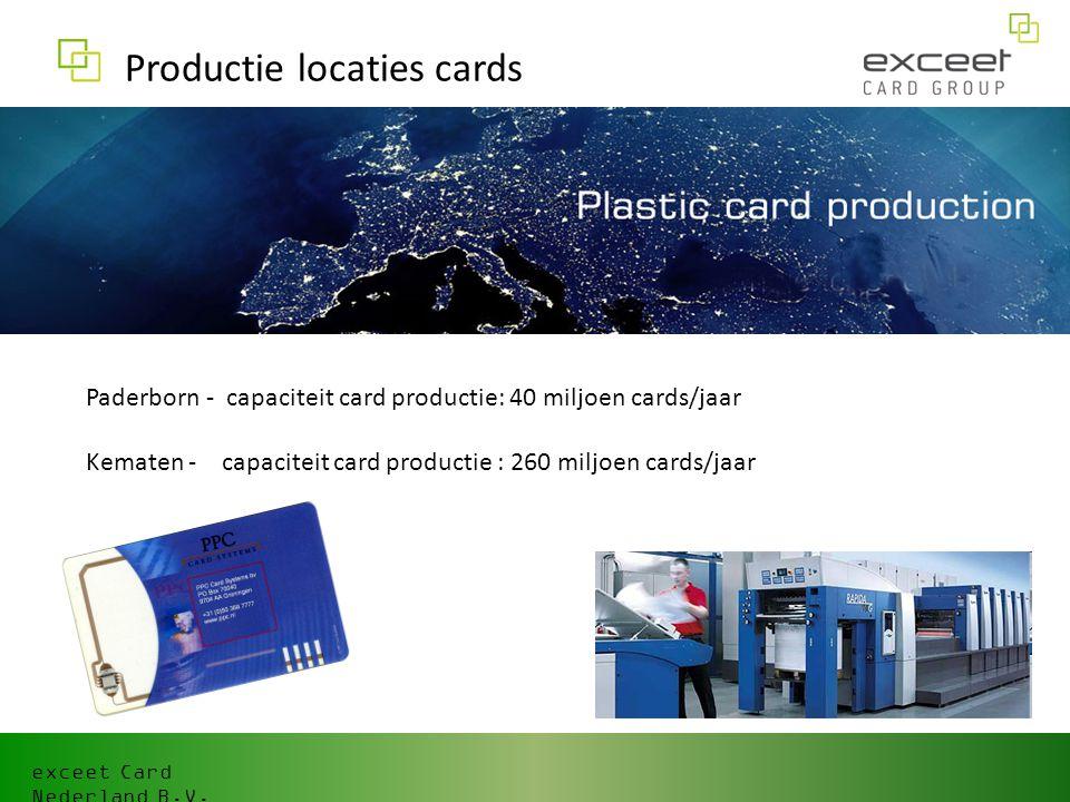Productie locaties cards