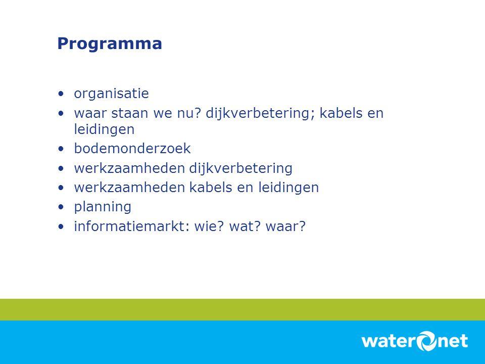 Programma organisatie