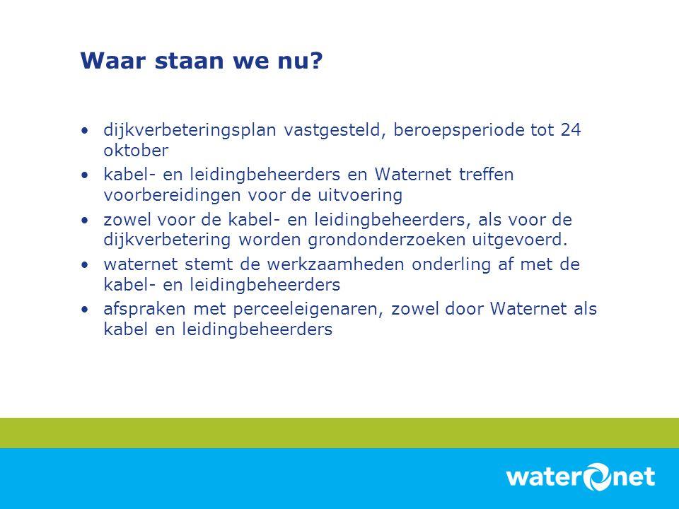 Waar staan we nu dijkverbeteringsplan vastgesteld, beroepsperiode tot 24 oktober.